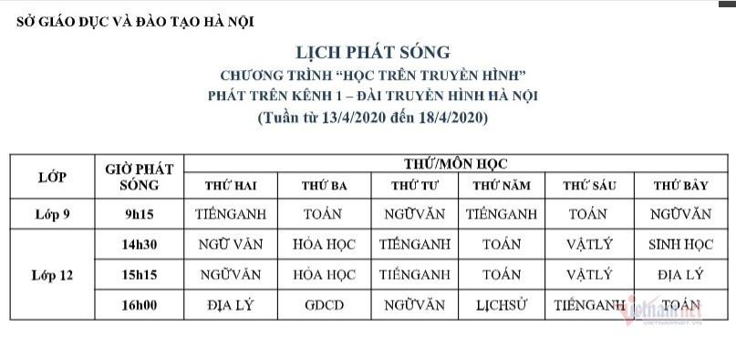 Lịch dạy học trên truyền hình cho học sinh cả nước từ 13-18/4